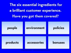 The six essential ingredients for delivering a brilliant customer experience. Have you got them covered?